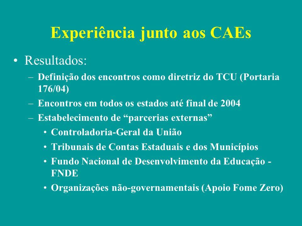 Produtos Desenvolvidos Cartilha Encontro com o CAE –duração 3 horas –titulares e suplentes –distribuição da cartilha, normativos do programa e outras publicações.