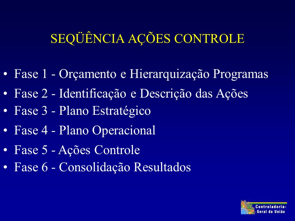 SEQÜÊNCIA AÇÕES CONTROLE Fase 1 - Orçamento e Hierarquização Programas Fase 2 - Identificação e Descrição das Ações Fase 3 - Plano Estratégico Fase 4 - Plano Operacional Fase 5 - Ações Controle Fase 6 - Consolidação Resultados