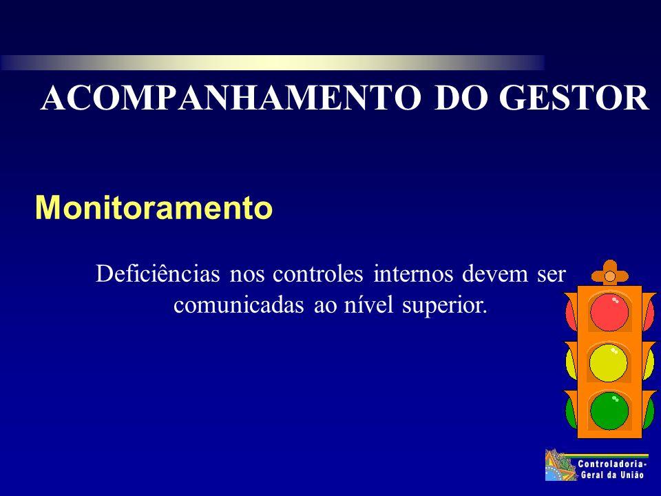 ACOMPANHAMENTO DO GESTOR Monitoramento Deficiências nos controles internos devem ser comunicadas ao nível superior.