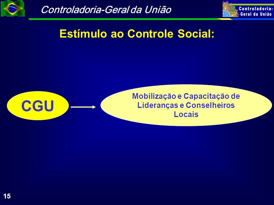 Controladoria-Geral da União 15 CGU Mobilização e Capacitação de Lideranças e Conselheiros Locais Estímulo ao Controle Social: