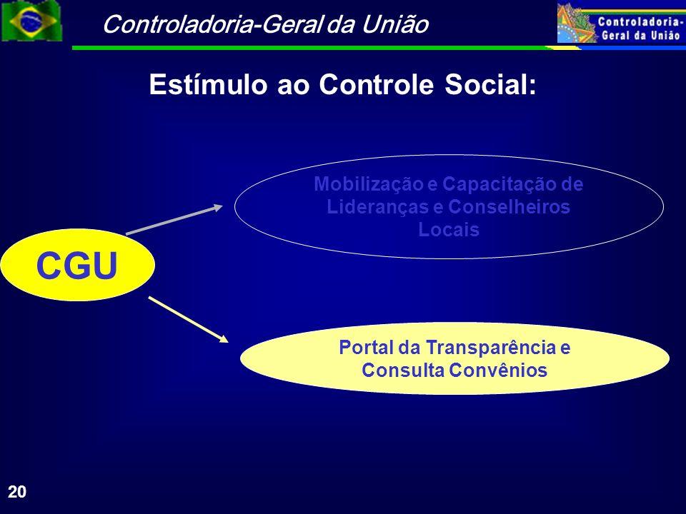 Controladoria-Geral da União 20 CGU Mobilização e Capacitação de Lideranças e Conselheiros Locais Portal da Transparência e Consulta Convênios Estímulo ao Controle Social: