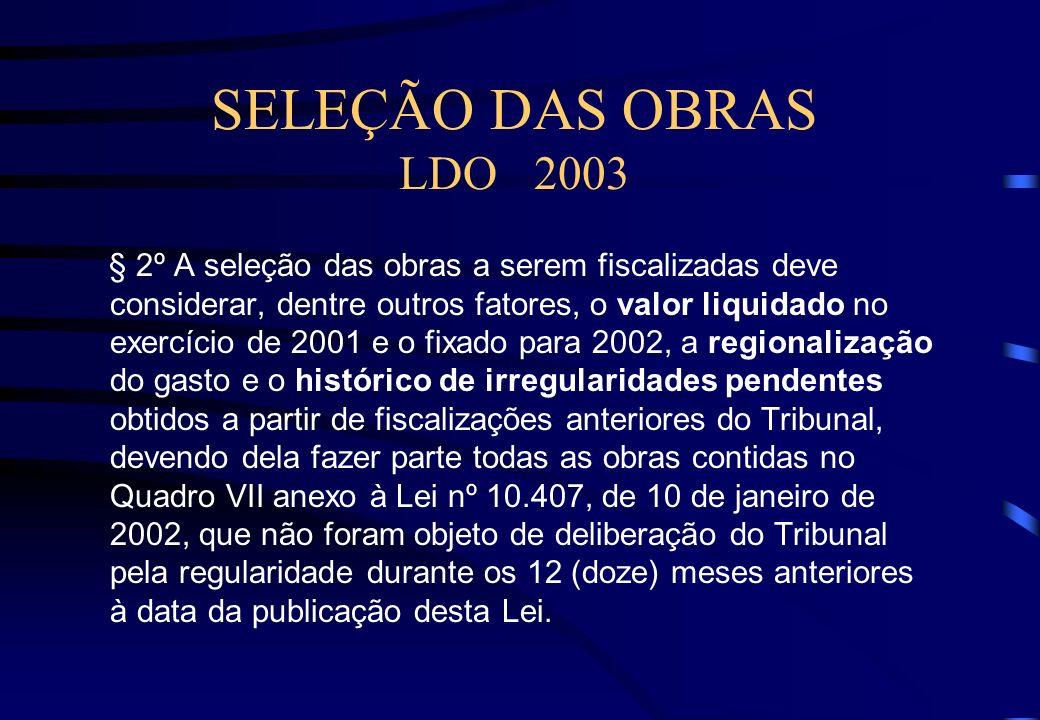 INFORMAÇÕES - PRAZO (II) LDO 2003 Art. 87,§ 5º.