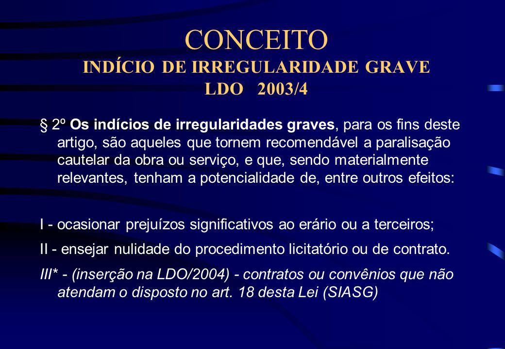 POSSIBILIDADE DE BLOQUEIO LDO 2003 Art. 86. ( art. 93 da LDO/2004) O projeto e a lei orçamentária anual poderão contemplar subtítulos relativos a obra