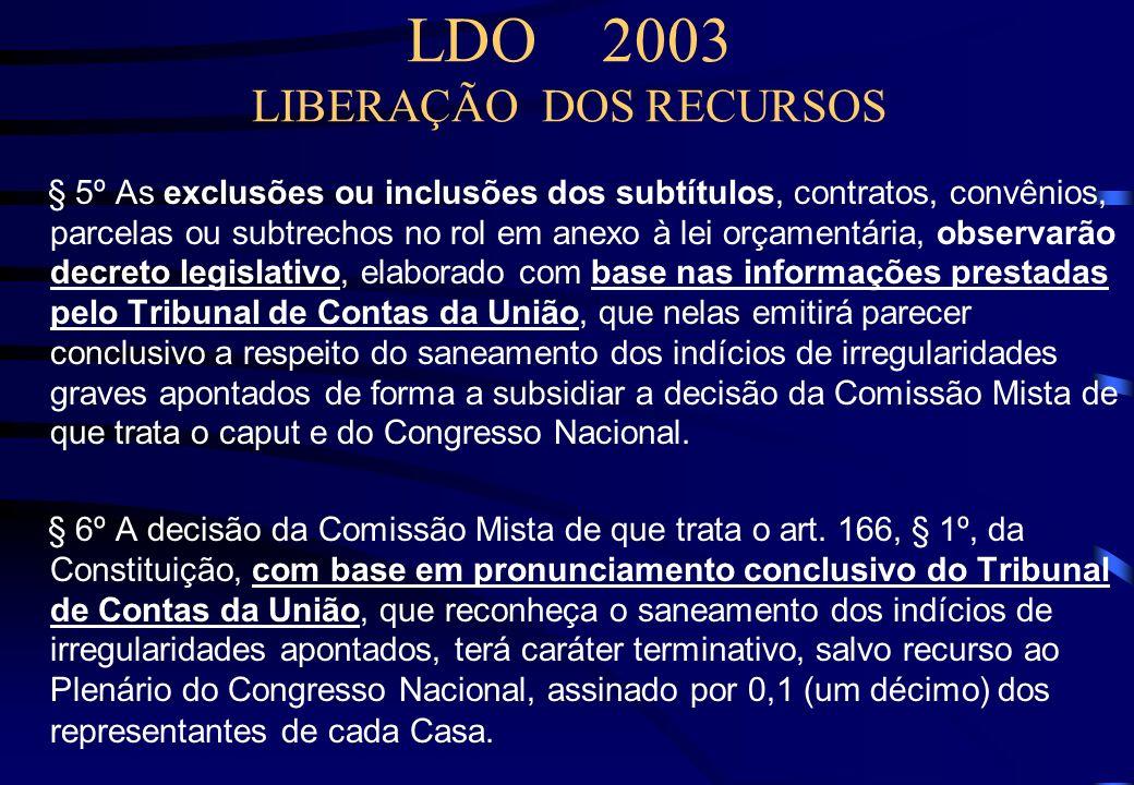 CONCEITO INDÍCIO DE IRREGULARIDADE GRAVE LDO 2003/4 § 2º Os indícios de irregularidades graves, para os fins deste artigo, são aqueles que tornem reco