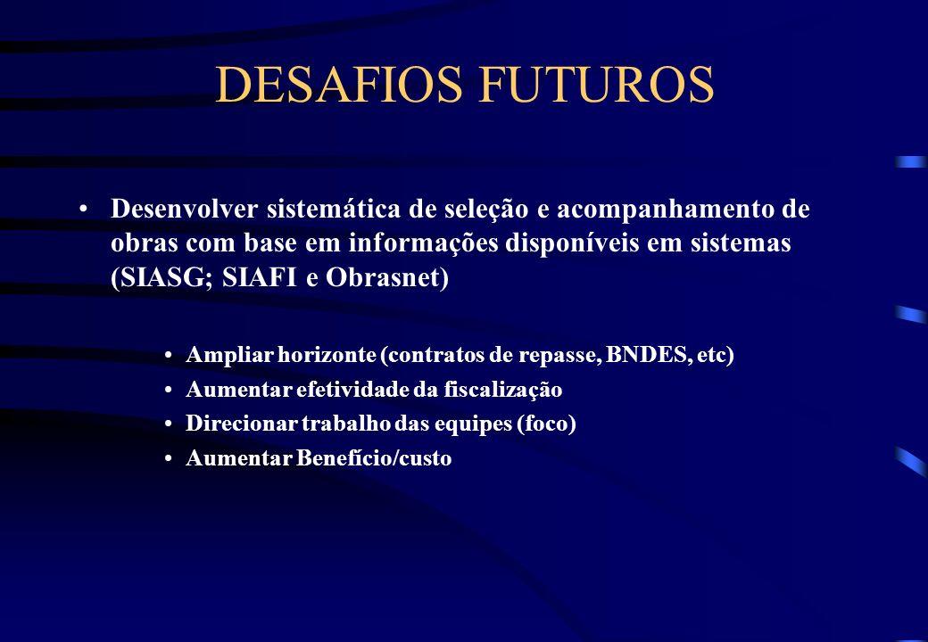 TRABALHO ORIENTATIVO –Orientações na execução de licitações e contratos de obras: Cartilha Obras Públicas; Sumário Executivo; Jurisprudência na home-p