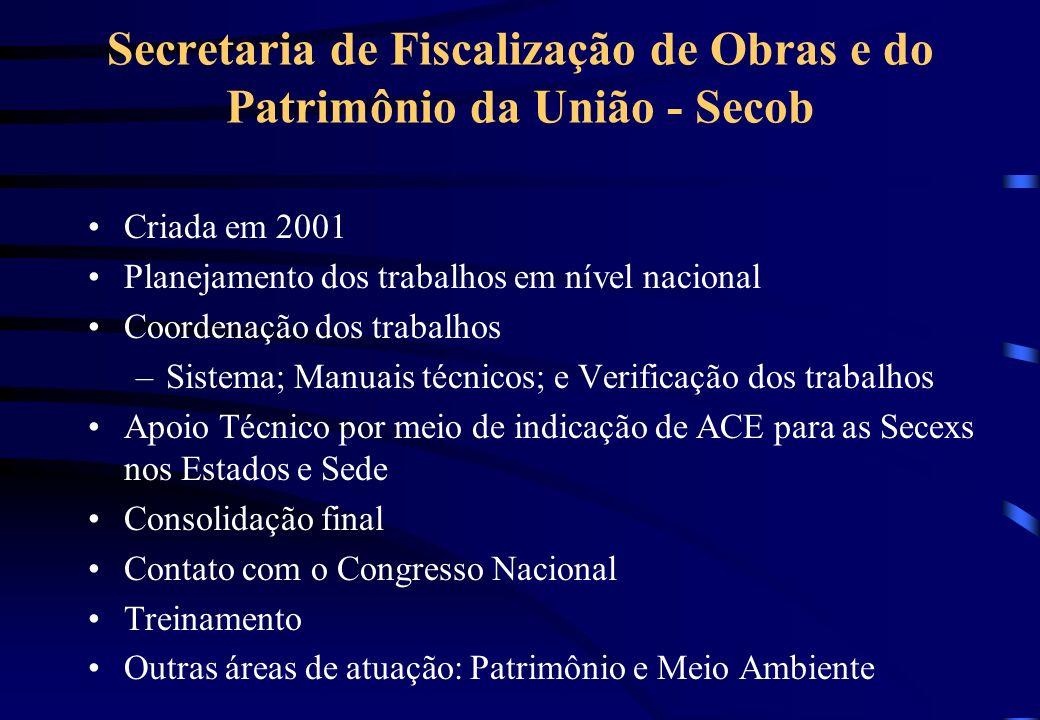 HISTÓRICO CPI Obras Inacabadas - 1995 Comitê de Apoio Técnico ao Congresso - 1997 CPI Judiciário - 1999 CPI Obras Inacabadas - 2001 RESUMO DOS TRABALH