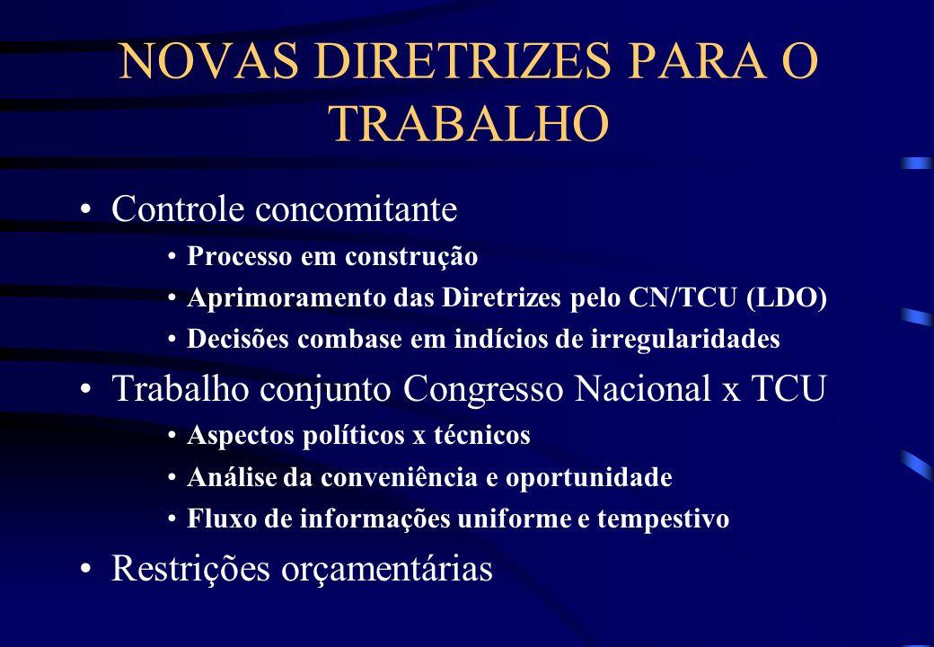 Secretaria de Fiscalização de Obras e do Patrimônio da União - Secob Criada em 2001 Planejamento dos trabalhos em nível nacional Coordenação dos traba