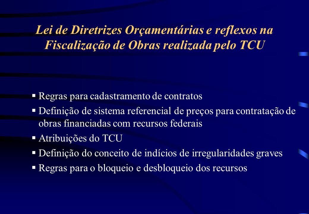 NOVAS DIRETRIZES PARA O TRABALHO Controle concomitante Processo em construção Aprimoramento das Diretrizes pelo CN/TCU (LDO) Decisões combase em indíc