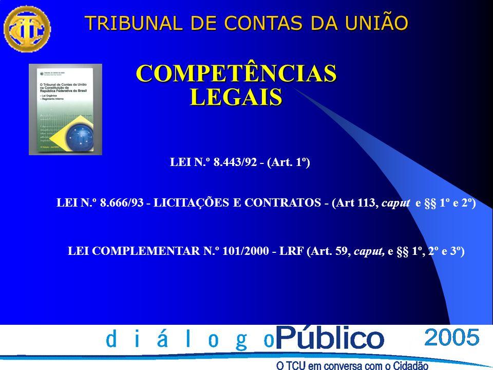 TRIBUNAL DE CONTAS DA UNIÃO COMPETÊNCIAS LEGAIS LEI N.º 8.666/93 - LICITAÇÕES E CONTRATOS - (Art 113, caput e §§ 1º e 2º) LEI N.º 8.443/92 - (Art. 1º)