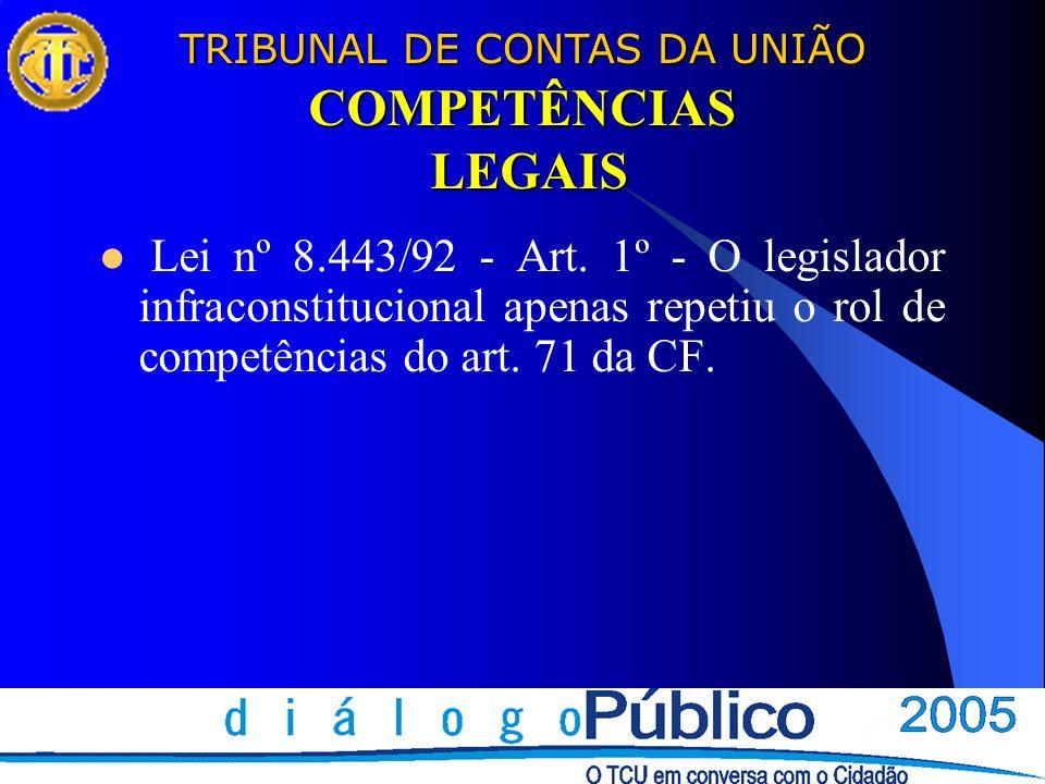 TRIBUNAL DE CONTAS DA UNIÃO COMPETÊNCIAS LEGAIS Lei nº 8.443/92 - Art. 1º - O legislador infraconstitucional apenas repetiu o rol de competências do a