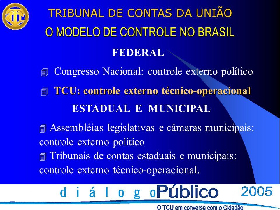 TRIBUNAL DE CONTAS DA UNIÃO O MODELO DE CONTROLE NO BRASIL TCU: controle externo técnico-operacional 4 TCU: controle externo técnico-operacional 4 Tri