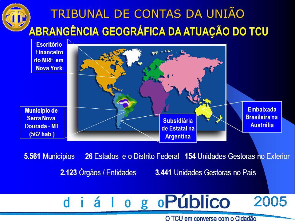 TRIBUNAL DE CONTAS DA UNIÃO ABRANGÊNCIA GEOGRÁFICA DA ATUAÇÃO DO TCU Escritório Financeiro do MRE em Nova York Embaixada Brasileira na Austrália Munic