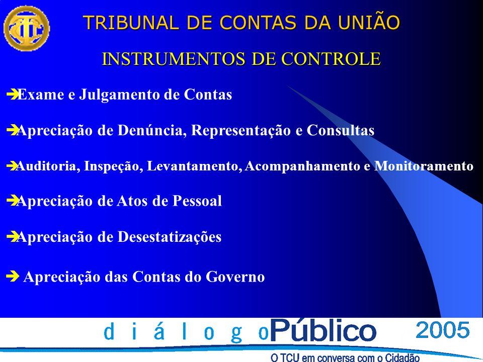 TRIBUNAL DE CONTAS DA UNIÃO INSTRUMENTOS DE CONTROLE Apreciação das Contas do Governo Exame e Julgamento de Contas Apreciação de Denúncia, Representaç