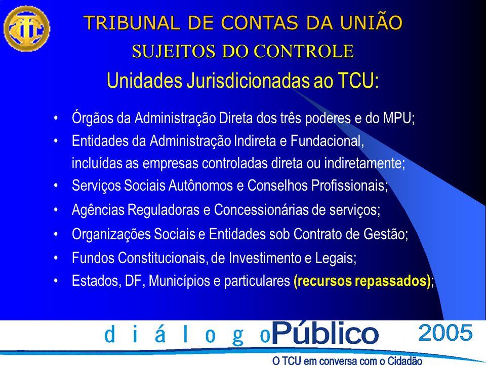 TRIBUNAL DE CONTAS DA UNIÃO SUJEITOS DO CONTROLE Órgãos da Administração Direta dos três poderes e do MPU; Entidades da Administração Indireta e Funda