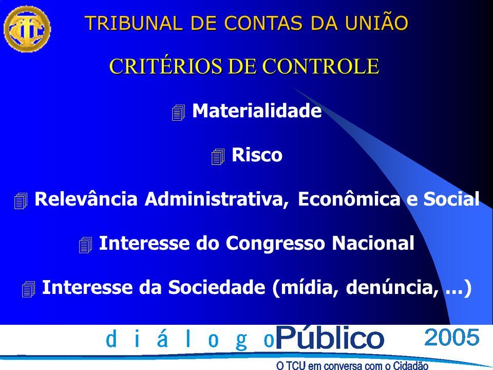 TRIBUNAL DE CONTAS DA UNIÃO CRITÉRIOS DE CONTROLE 4 Materialidade 4 Risco 4 Relevância Administrativa, Econômica e Social 4 Interesse do Congresso Nac