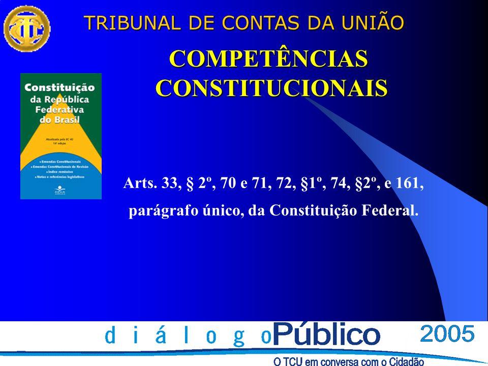 TRIBUNAL DE CONTAS DA UNIÃO Arts. 33, § 2º, 70 e 71, 72, §1º, 74, §2º, e 161, parágrafo único, da Constituição Federal. COMPETÊNCIAS CONSTITUCIONAIS