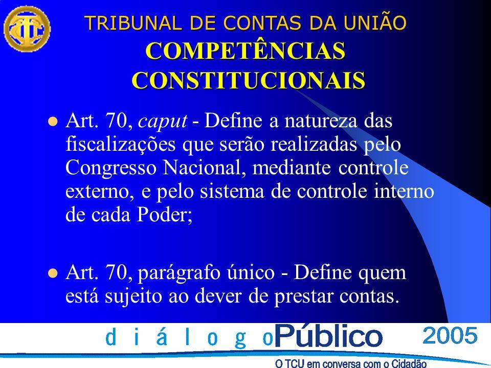 TRIBUNAL DE CONTAS DA UNIÃO COMPETÊNCIAS CONSTITUCIONAIS Art. 70, caput - Define a natureza das fiscalizações que serão realizadas pelo Congresso Naci