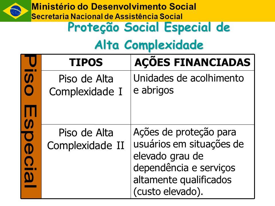 Proteção Social Especial de Alta Complexidade Unidades de acolhimento e abrigos Piso de Alta Complexidade I Piso de Alta Complexidade II TIPOS Ações d