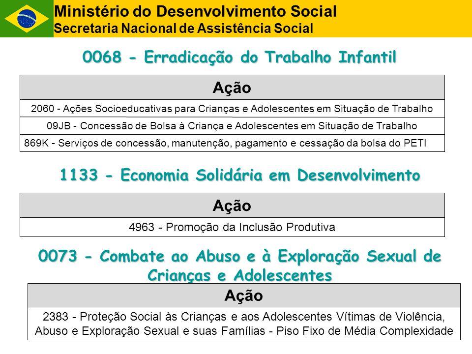 869K - Serviços de concessão, manutenção, pagamento e cessação da bolsa do PETI 2060 - Ações Socioeducativas para Crianças e Adolescentes em Situação