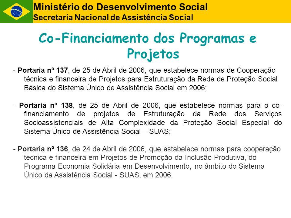 Co-Financiamento dos Programas e Projetos - Portaria nº 137, de 25 de Abril de 2006, que estabelece normas de Cooperação técnica e financeira de Proje