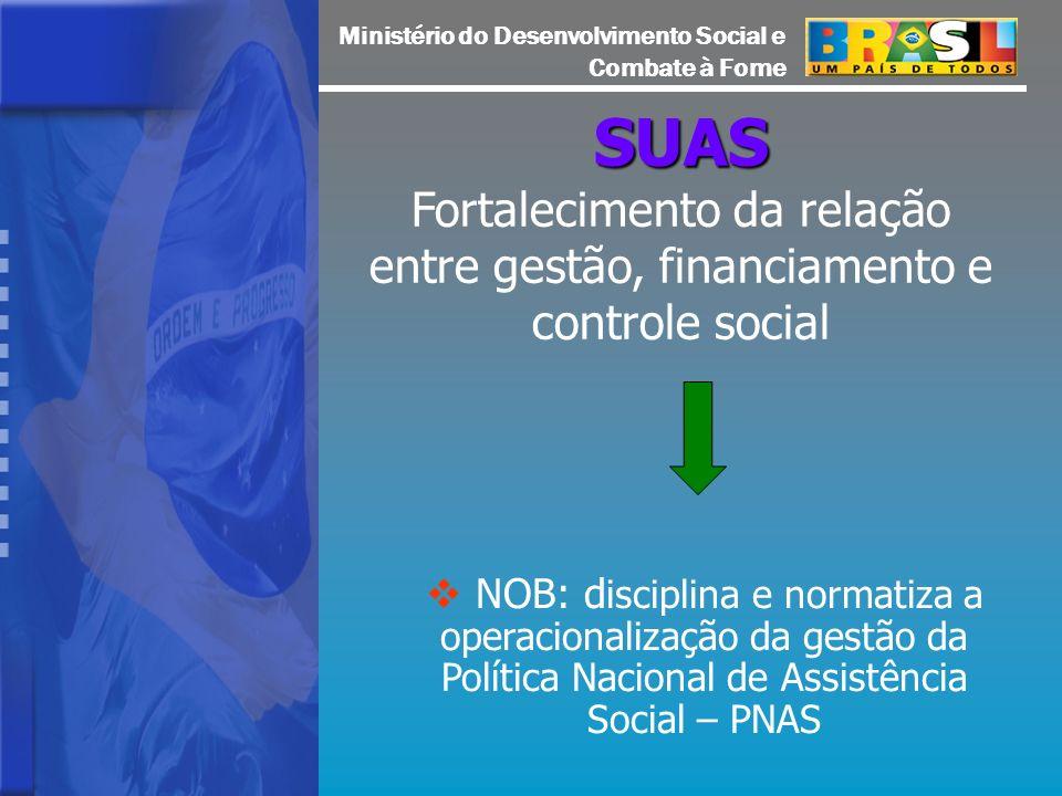 Ministério do Desenvolvimento Social e Combate à Fome SUAS Fortalecimento da relação entre gestão, financiamento e controle social NOB: d isciplina e normatiza a operacionalização da gestão da Política Nacional de Assistência Social – PNAS