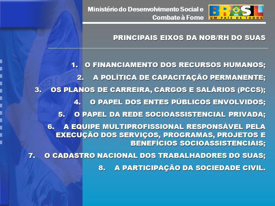 Ministério do Desenvolvimento Social e Combate à Fome PRINCIPAIS EIXOS DA NOB/RH DO SUAS 1.O FINANCIAMENTO DOS RECURSOS HUMANOS; 2.