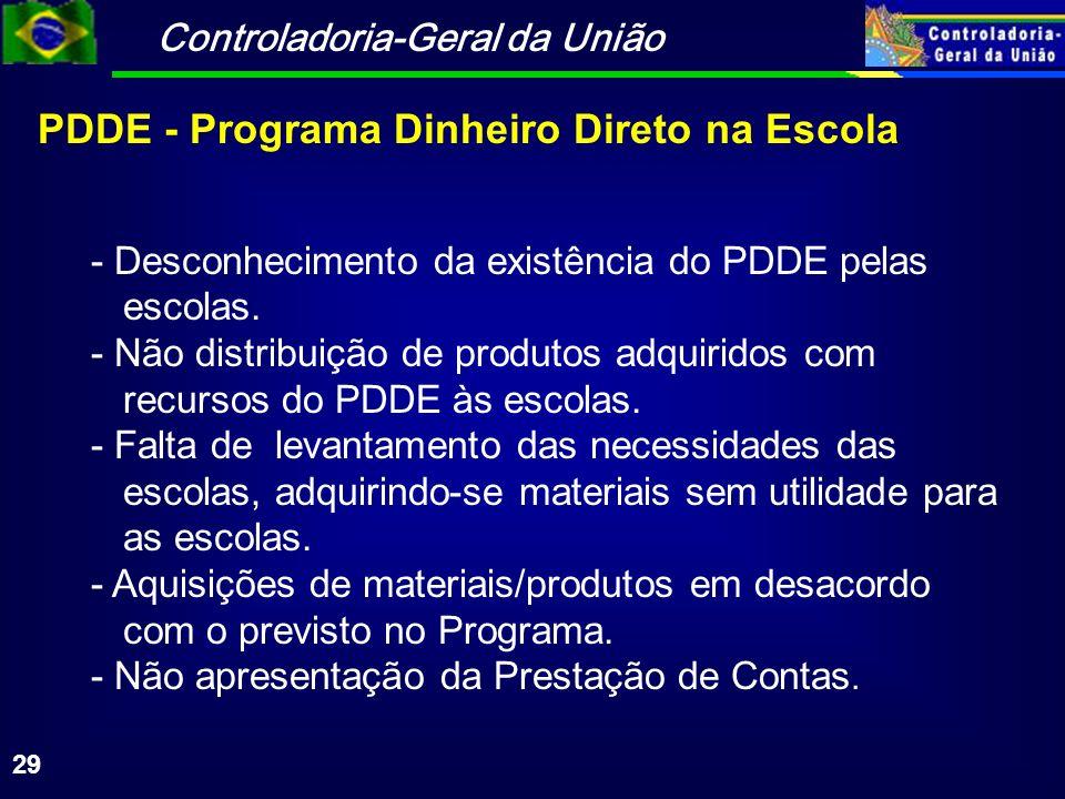 Controladoria-Geral da União 29 PDDE - Programa Dinheiro Direto na Escola - Desconhecimento da existência do PDDE pelas escolas.