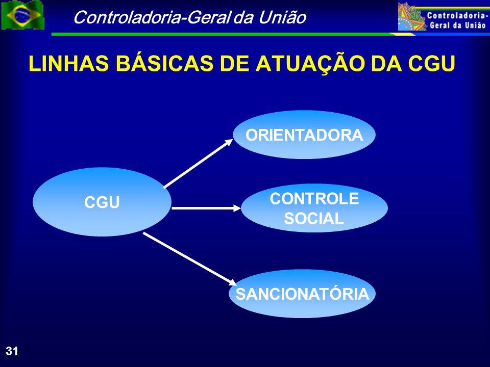 Controladoria-Geral da União 31 LINHAS BÁSICAS DE ATUAÇÃO DA CGU CGU ORIENTADORA CONTROLE SOCIAL SANCIONATÓRIA