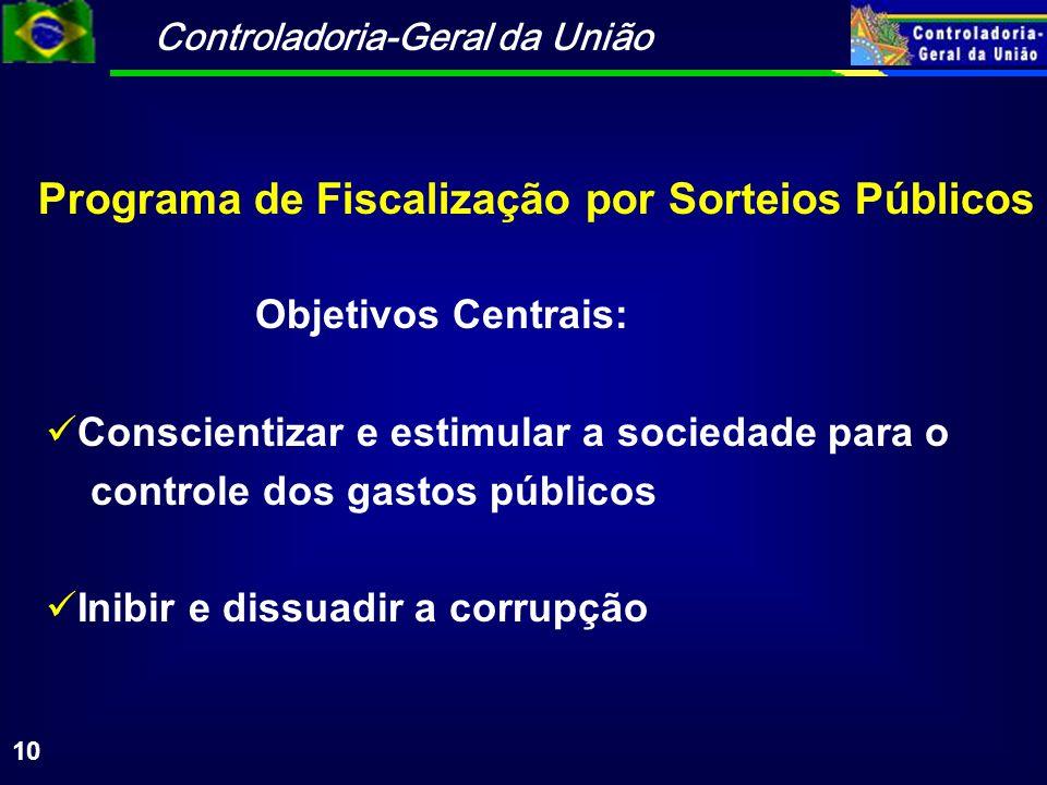 Controladoria-Geral da União 10 Objetivos Centrais: Conscientizar e estimular a sociedade para o controle dos gastos públicos Inibir e dissuadir a corrupção Programa de Fiscalização por Sorteios Públicos