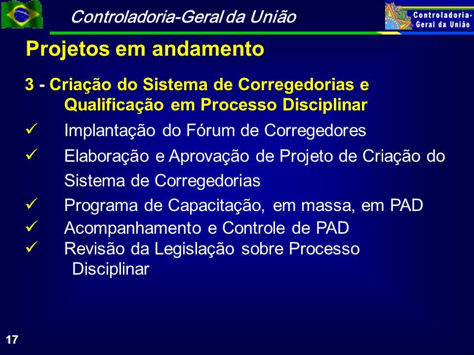Controladoria-Geral da União 17 3 - Criação do Sistema de Corregedorias e Qualificação em Processo Disciplinar Implantação do Fórum de Corregedores Elaboração e Aprovação de Projeto de Criação do Sistema de Corregedorias Programa de Capacitação, em massa, em PAD Acompanhamento e Controle de PAD Revisão da Legislação sobre Processo Disciplinar Projetos em andamento