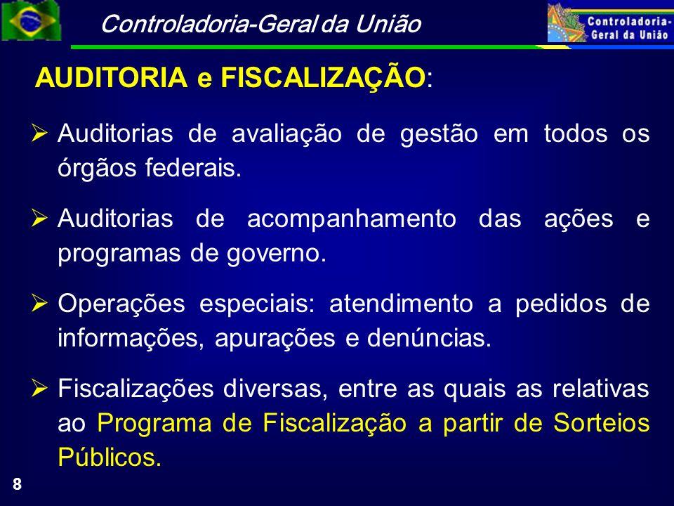 Controladoria-Geral da União 8 Auditorias de avaliação de gestão em todos os órgãos federais.