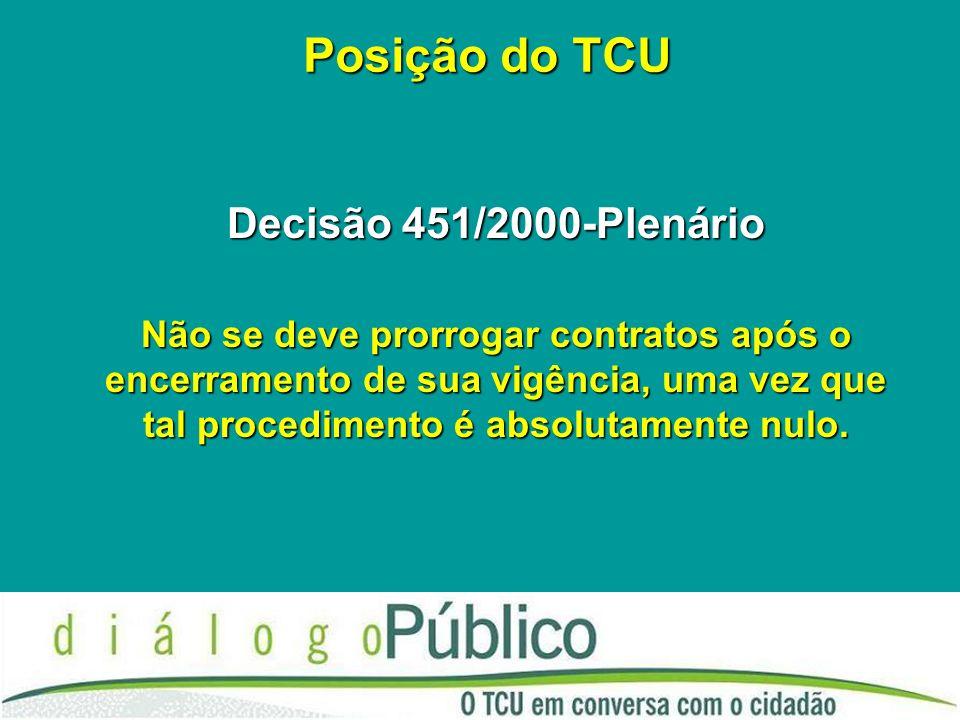 Posição do TCU Decisão 451/2000-Plenário Não se deve prorrogar contratos após o encerramento de sua vigência, uma vez que tal procedimento é absolutamente nulo.