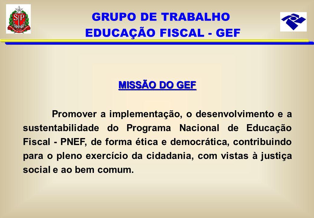 Criação Julho/1997 – CONFAZ aprova a criação do Grupo. Fevereiro/1998 – Portaria MF 35 – constitui o GET (Grupo de Educação Tributária). Julho/99 – al