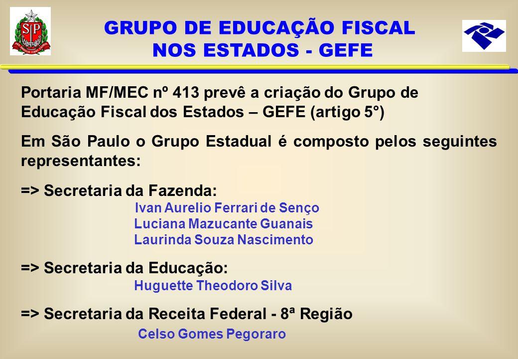Constituição atual do grupo: - Representantes da ESAF. - Representante do Ministério da Educação. - Representantes da Secretaria da Receita Federal. -