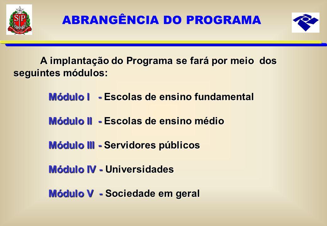 A implantação do Programa se fará por meio dos seguintes módulos: Módulo I - Escolas de ensino fundamental Módulo II - Escolas de ensino médio Módulo III - Servidores públicos Módulo IV - Universidades Módulo V - Sociedade em geral ABRANGÊNCIA DO PROGRAMA