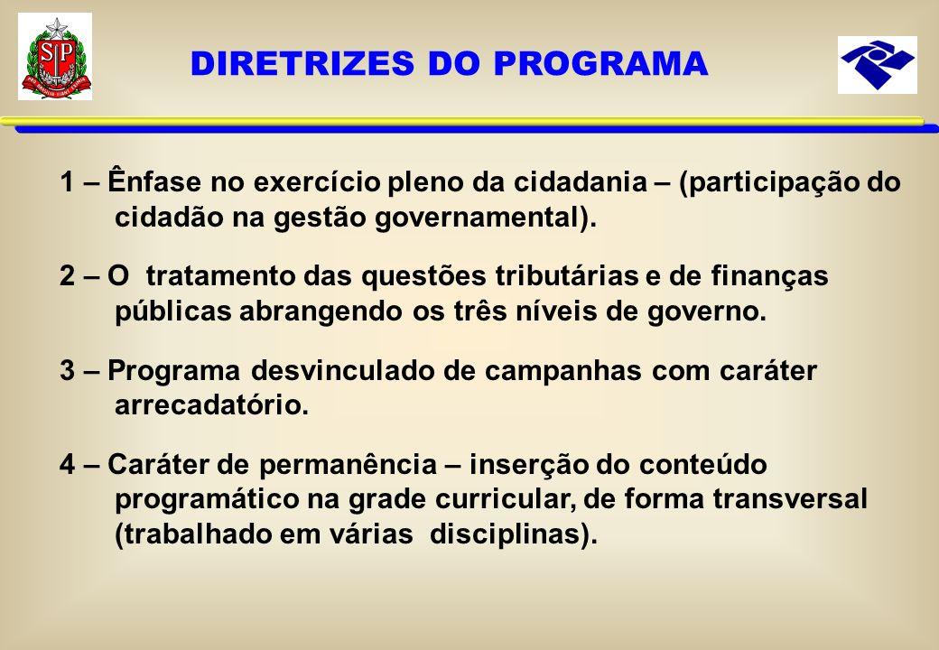 1 – Ênfase no exercício pleno da cidadania – (participação do cidadão na gestão governamental).