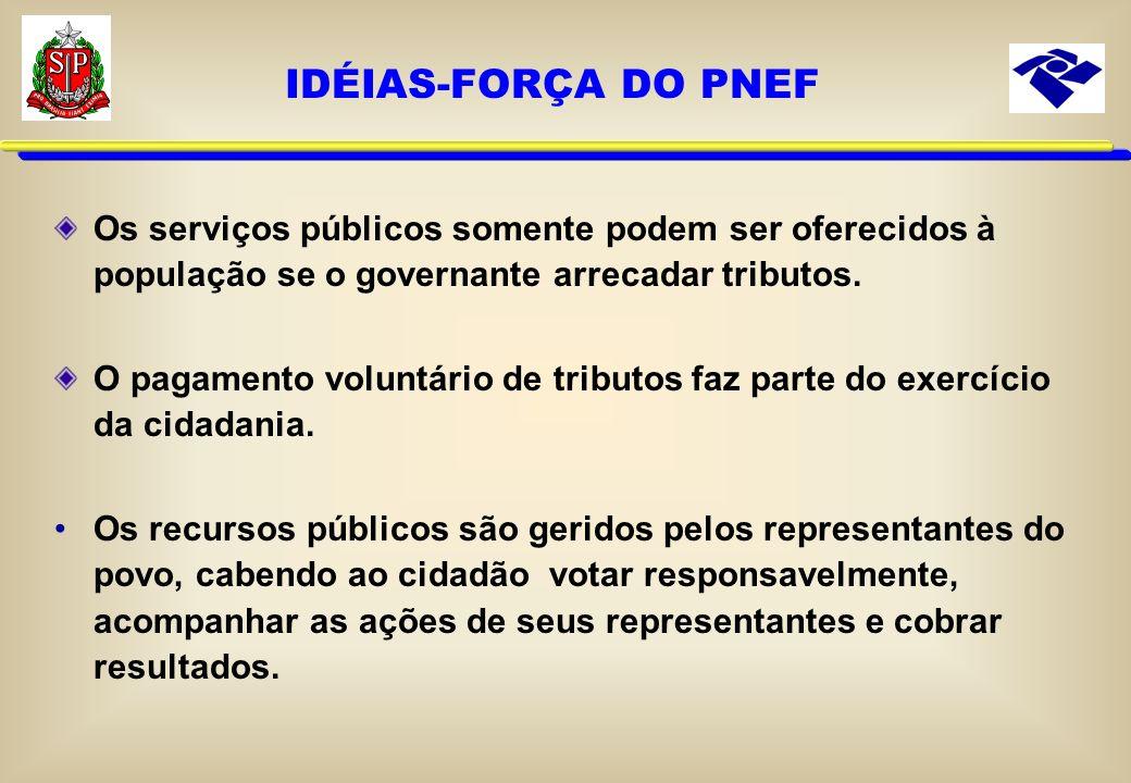Os serviços públicos somente podem ser oferecidos à população se o governante arrecadar tributos.
