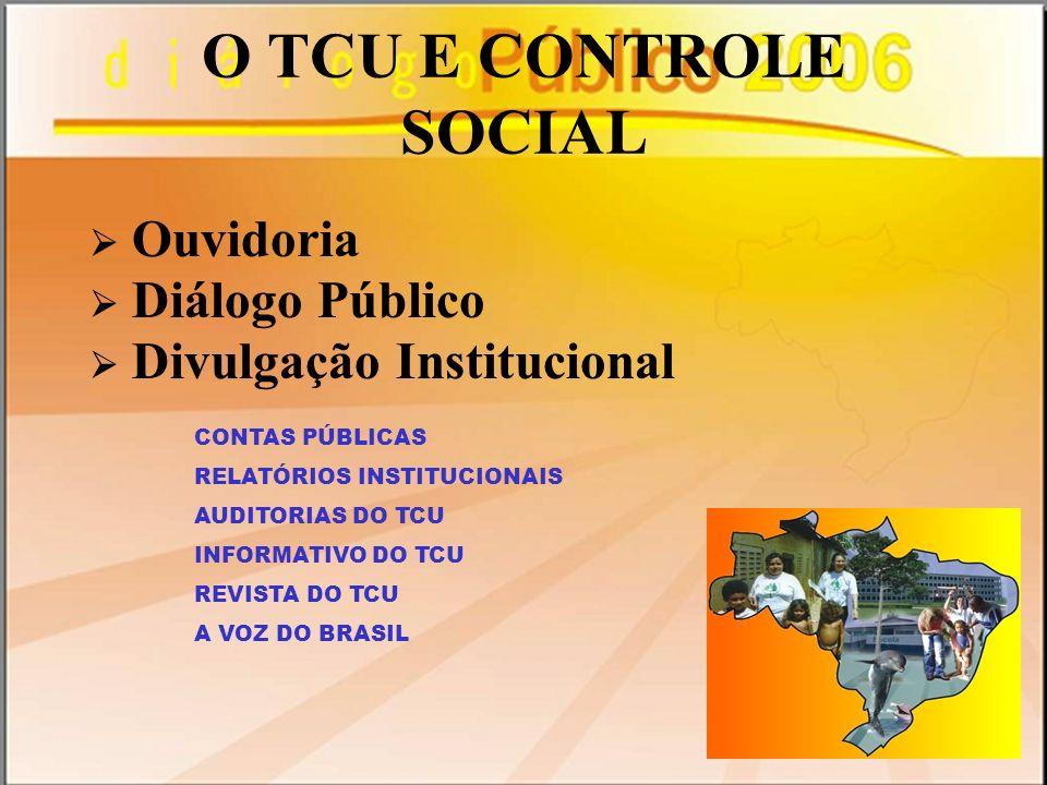 O TCU E CONTROLE SOCIAL Ouvidoria Diálogo Público Divulgação Institucional CONTAS PÚBLICAS RELATÓRIOS INSTITUCIONAIS AUDITORIAS DO TCU INFORMATIVO DO