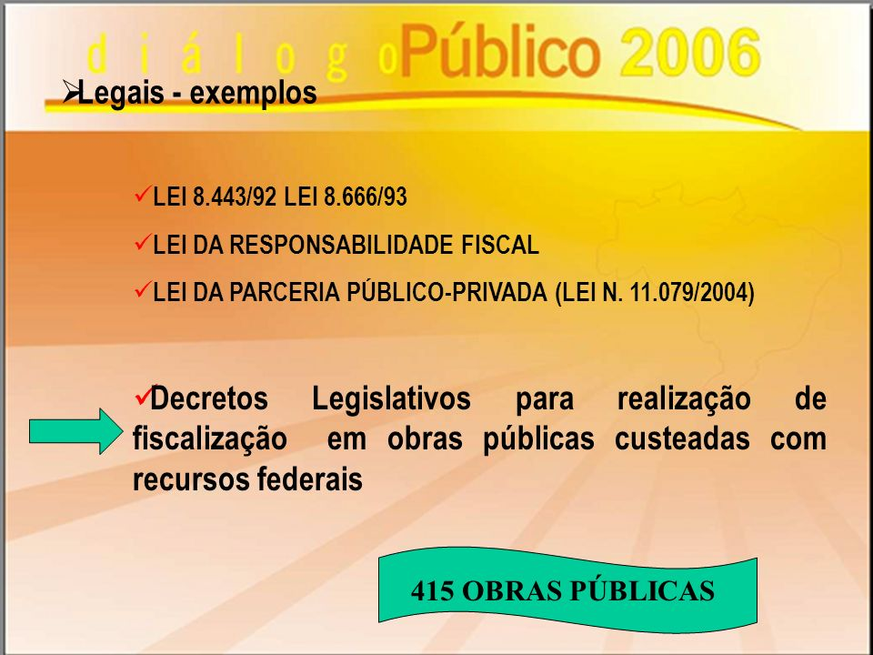 LEI 8.443/92 LEI 8.666/93 LEI DA RESPONSABILIDADE FISCAL LEI DA PARCERIA PÚBLICO-PRIVADA (LEI N. 11.079/2004) Decretos Legislativos para realização de