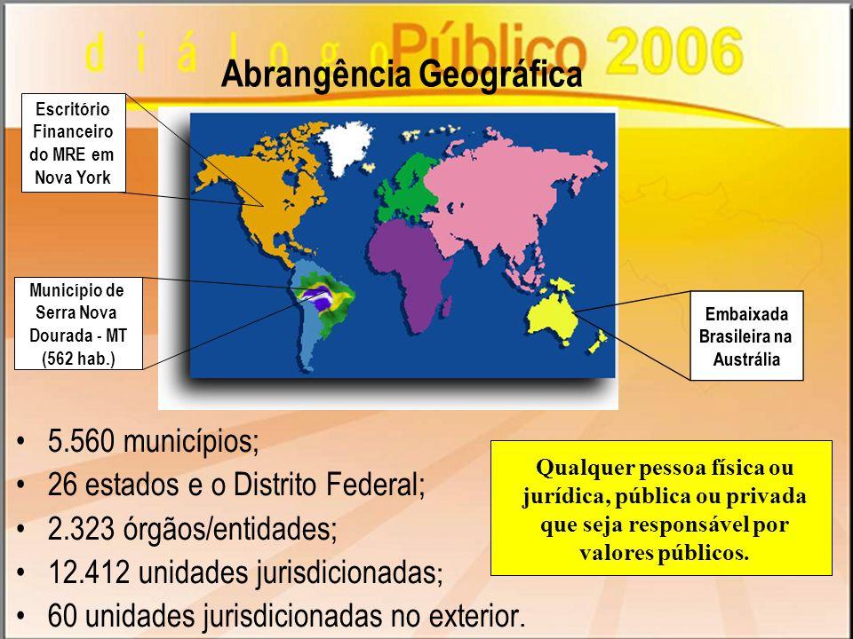 Abrangência Geográfica 5.560 municípios; 26 estados e o Distrito Federal; 2.323 órgãos/entidades; 12.412 unidades jurisdicionadas ; 60 unidades jurisd