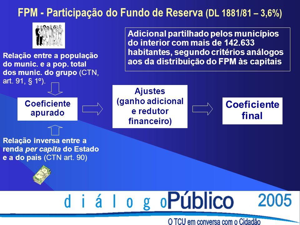 FPM - Participação do Fundo de Reserva (DL 1881/81 – 3,6%) Coeficiente apurado Ajustes (ganho adicional e redutor financeiro) Coeficiente final Relação entre a população do munic.