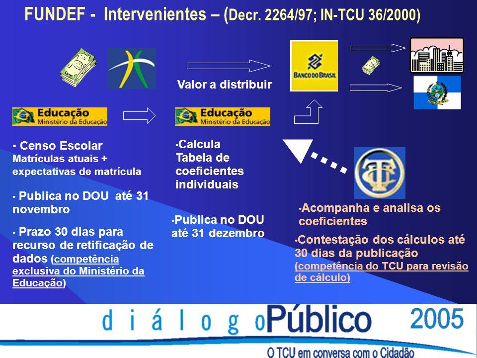 FUNDEF - Intervenientes – ( Decr.