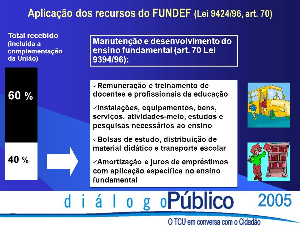 Aplicação dos recursos do FUNDEF (Lei 9424/96, art.