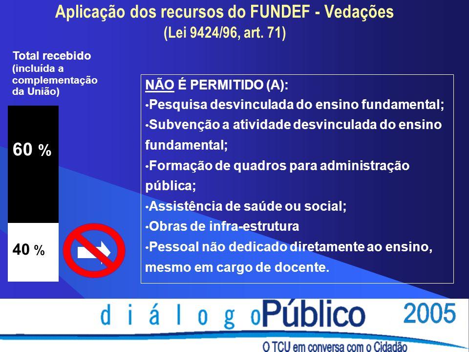 Aplicação dos recursos do FUNDEF - Vedações (Lei 9424/96, art.