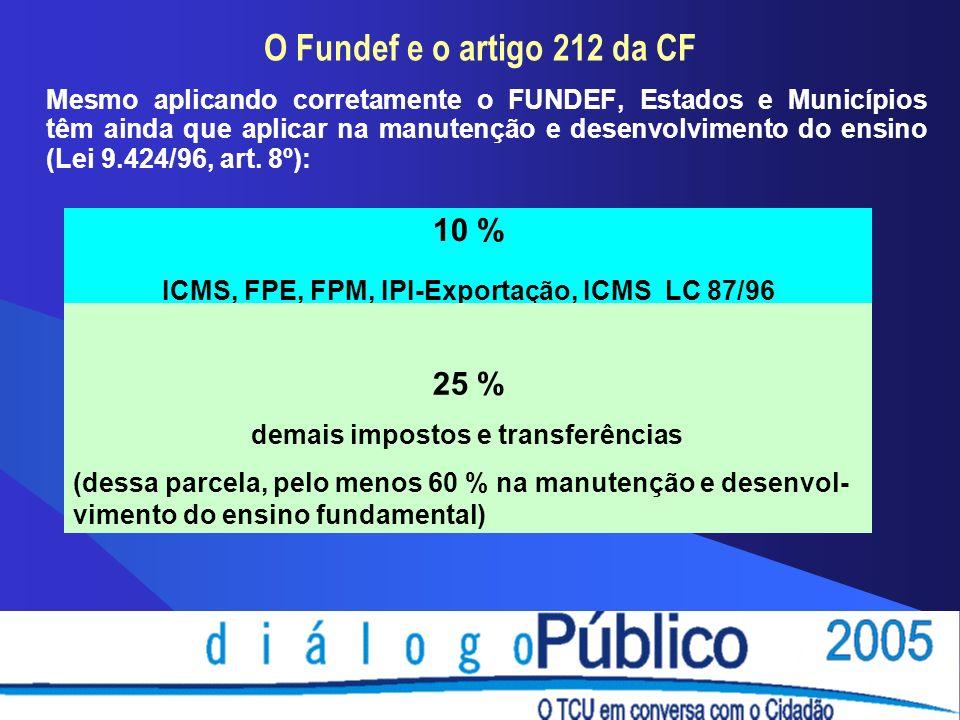 O Fundef e o artigo 212 da CF Mesmo aplicando corretamente o FUNDEF, Estados e Municípios têm ainda que aplicar na manutenção e desenvolvimento do ensino (Lei 9.424/96, art.