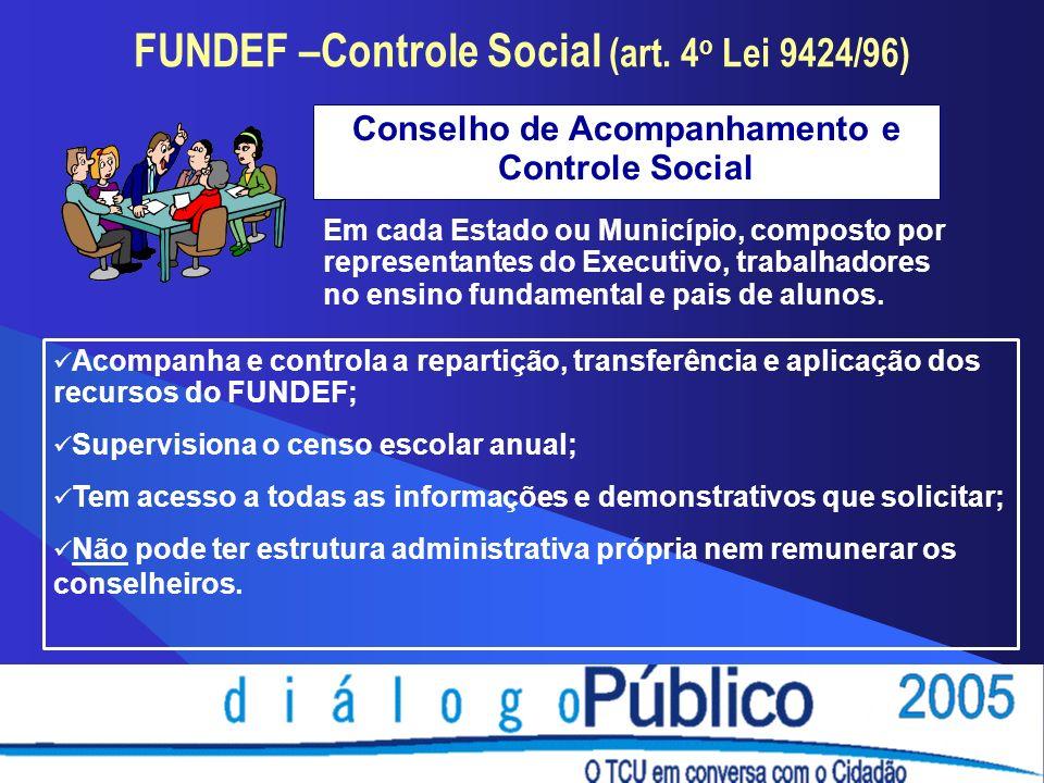 FUNDEF –Controle Social (art. 4 o Lei 9424/96) Acompanha e controla a repartição, transferência e aplicação dos recursos do FUNDEF; Supervisiona o cen