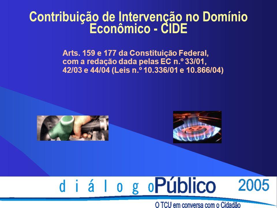 Contribuição de Intervenção no Domínio Econômico - CIDE Arts.