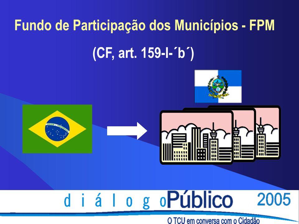 Fundo de Participação dos Municípios - FPM (CF, art. 159-I-´b´)