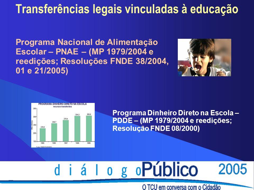 Transferências legais vinculadas à educação Programa Nacional de Alimentação Escolar – PNAE – (MP 1979/2004 e reedições; Resoluções FNDE 38/2004, 01 e 21/2005) Programa Dinheiro Direto na Escola – PDDE – (MP 1979/2004 e reedições; Resolução FNDE 08/2000)