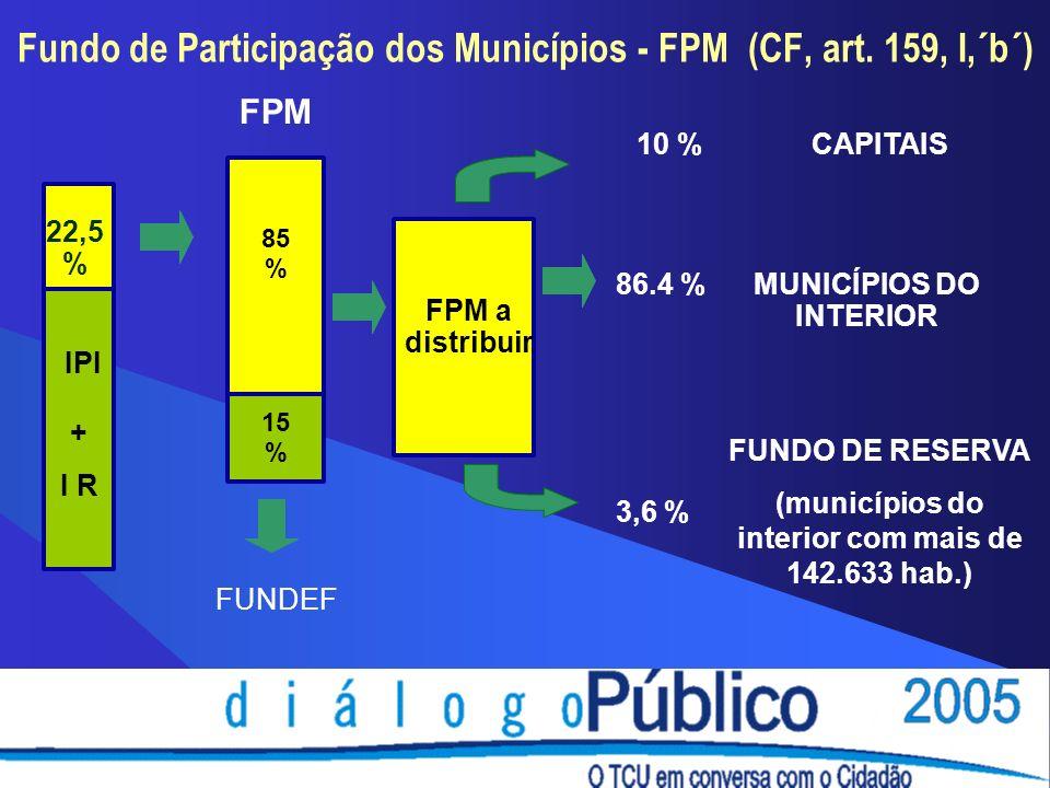 Fundo de Participação dos Municípios - FPM (CF, art.